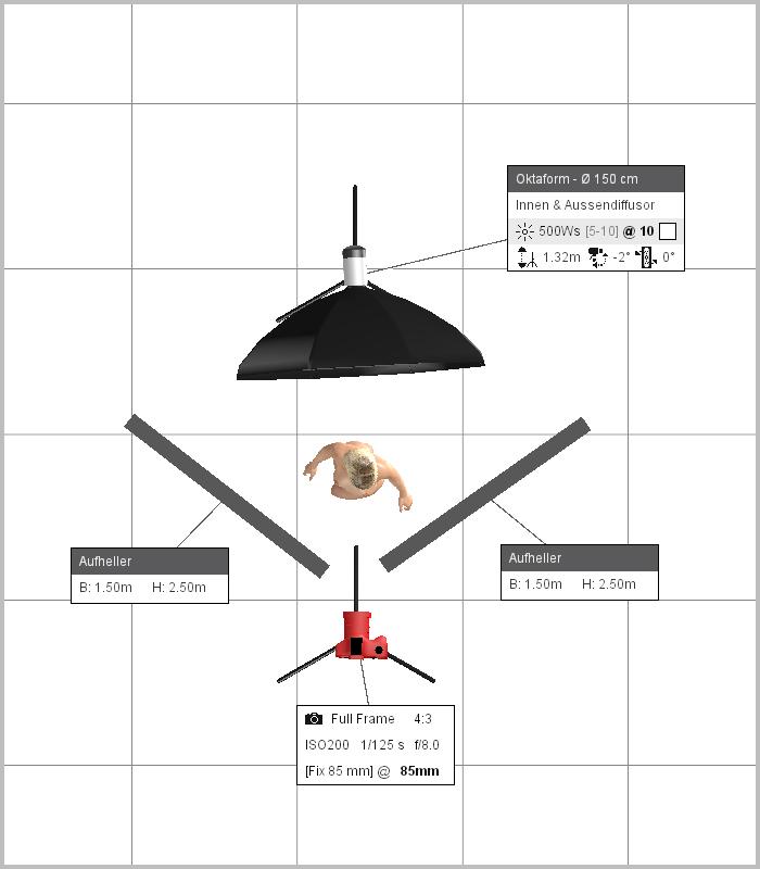 www.thomas-adorff.de - High Key Set